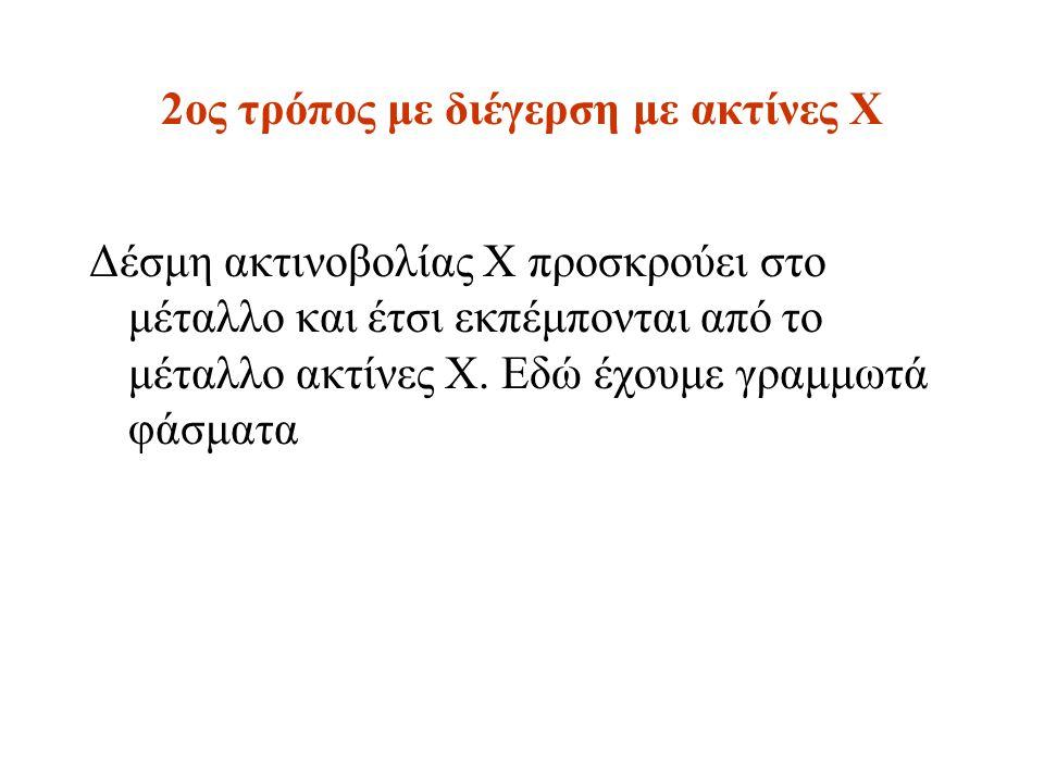 2ος τρόπος με διέγερση με ακτίνες Χ Δέσμη ακτινοβολίας Χ προσκρούει στο μέταλλο και έτσι εκπέμπονται από το μέταλλο ακτίνες Χ.
