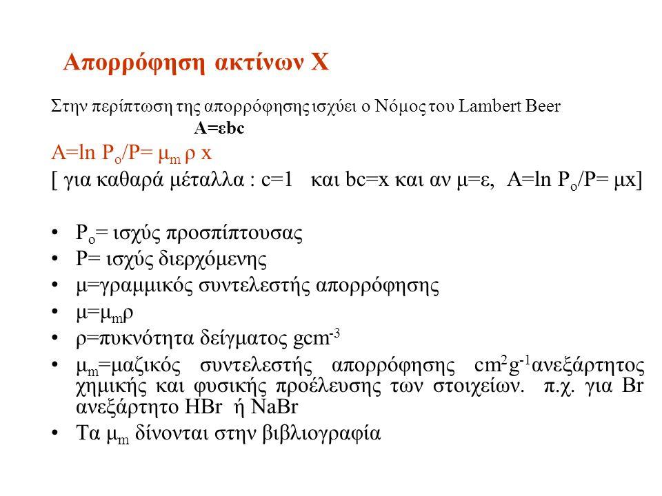 Απορρόφηση ακτίνων Χ Στην περίπτωση της απορρόφησης ισχύει ο Νόμος του Lambert Beer Α=εbc Α=ln P o /P= μ m ρ x [ για καθαρά μέταλλα : c=1 και bc=x και