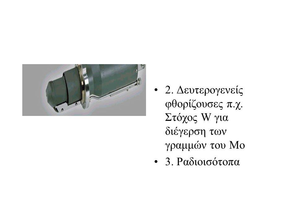 2. Δευτερογενείς φθορίζουσες π.χ. Στόχος W για διέγερση των γραμμών του Mo 3. Ραδιοισότοπα