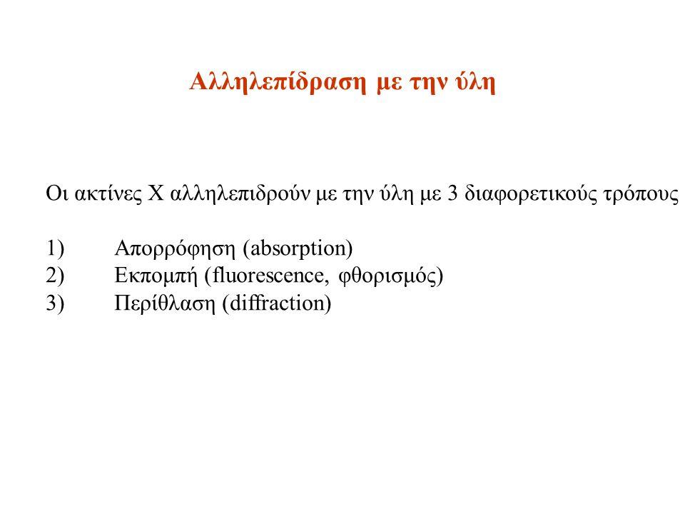 Αλληλεπίδραση με την ύλη Οι ακτίνες Χ αλληλεπιδρούν με την ύλη με 3 διαφορετικούς τρόπους 1)Απορρόφηση (absorption) 2)Εκπομπή (fluorescence, φθορισμός) 3)Περίθλαση (diffraction)