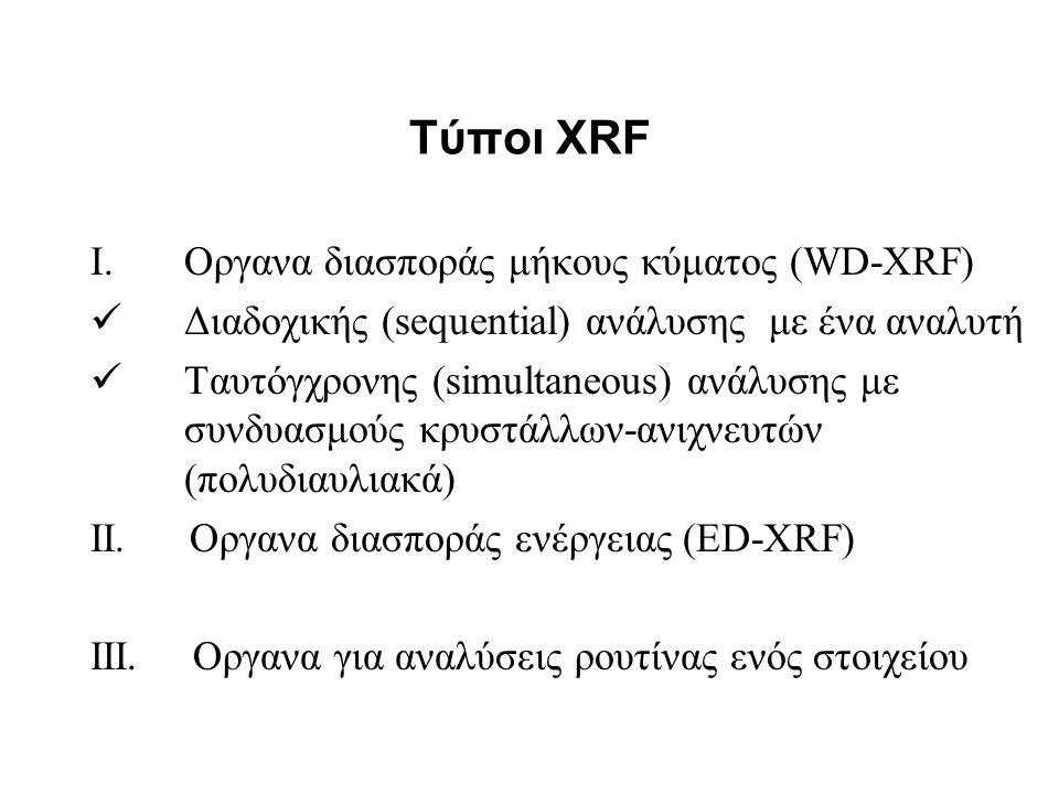 Τύποι XRF I.Οργανα διασποράς μήκους κύματος (WD-XRF) Διαδοχικής (sequential) ανάλυσης με ένα αναλυτή Ταυτόγχρονης (simultaneous) ανάλυσης με συνδυασμούς κρυστάλλων-ανιχνευτών (πολυδιαυλιακά) ΙΙ.