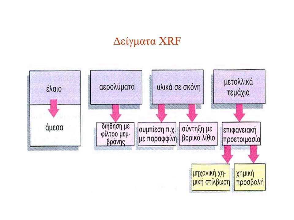 Δείγματα XRF