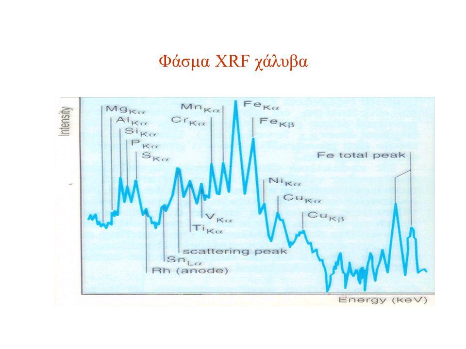 Φάσμα XRF χάλυβα