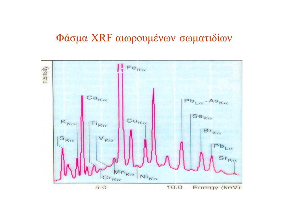 Φάσμα XRF αιωρουμένων σωματιδίων