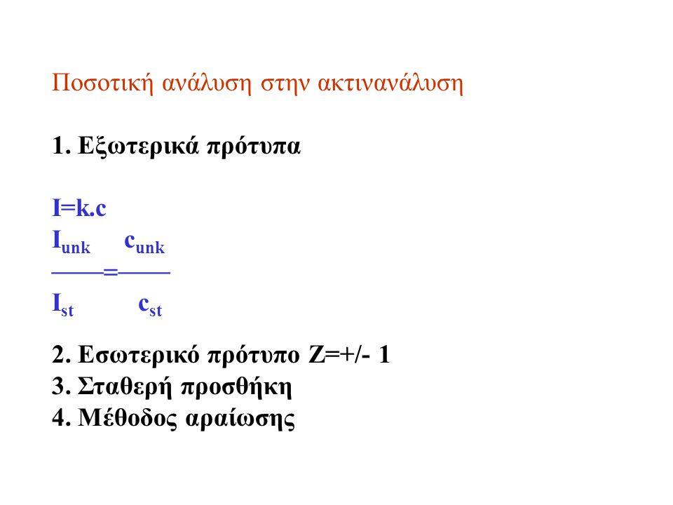 Ποσοτική ανάλυση στην ακτινανάλυση 1. Εξωτερικά πρότυπα Ι=k.c I unk c unk ——  —— I st c st 2. Εσωτερικό πρότυπο Ζ=+/- 1 3. Σταθερή προσθήκη 4. Μέθοδο