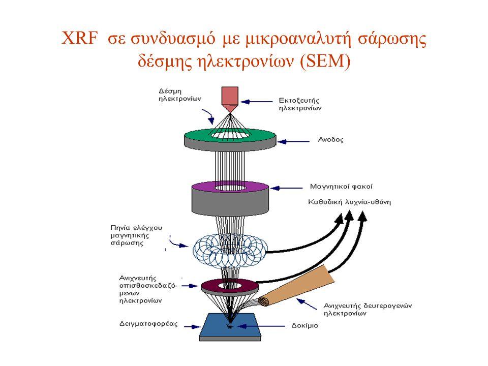XRF σε συνδυασμό με μικροαναλυτή σάρωσης δέσμης ηλεκτρονίων (SEM)