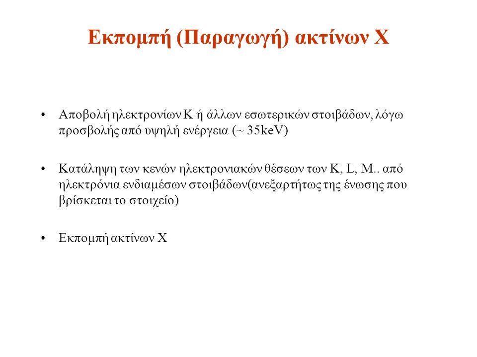 Eκπομπή (Παραγωγή) ακτίνων Χ Αποβολή ηλεκτρονίων Κ ή άλλων εσωτερικών στοιβάδων, λόγω προσβολής από υψηλή ενέργεια (~ 35keV) Kατάληψη των κενών ηλεκτρονιακών θέσεων των Κ, L, M..