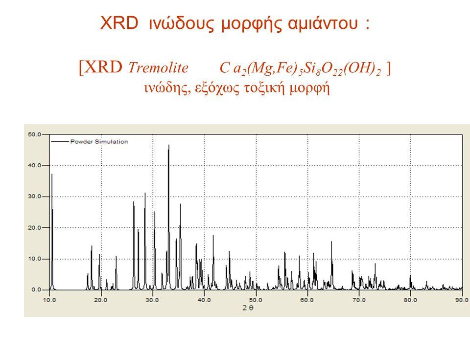 XRD ινώδους μορφής αμιάντου : [XRD TremoliteC a 2 (Mg,Fe) 5 Si 8 O 22 (OH) 2 ] ινώδης, εξόχως τοξική μορφή