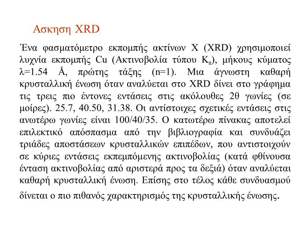 Ένα φασματόμετρο εκπομπής ακτίνων Χ (XRD) χρησιμοποιεί λυχνία εκπομπής Cu (Ακτινοβολία τύπου K a ), μήκους κύματος λ=1.54 Å, πρώτης τάξης (n=1).