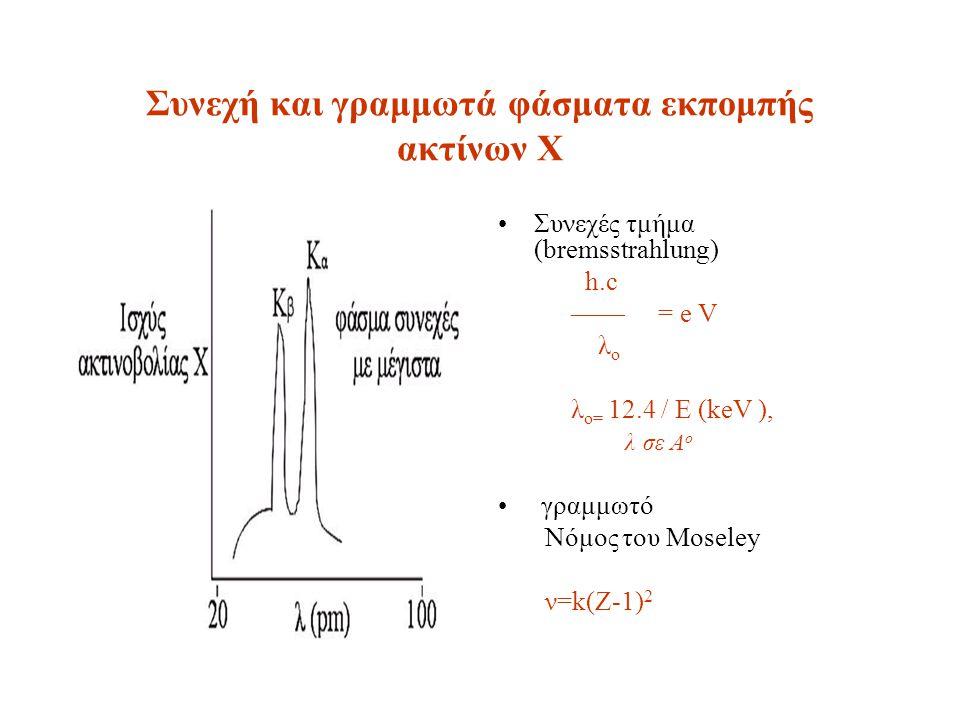 Συνεχή και γραμμωτά φάσματα εκπομπής ακτίνων Χ Συνεχές τμήμα (bremsstrahlung) h.c —— = e V λ o λ o= 12.4 / E (keV ), λ σε Α o γραμμωτό Nόμος του Moseley ν=k(Z-1) 2