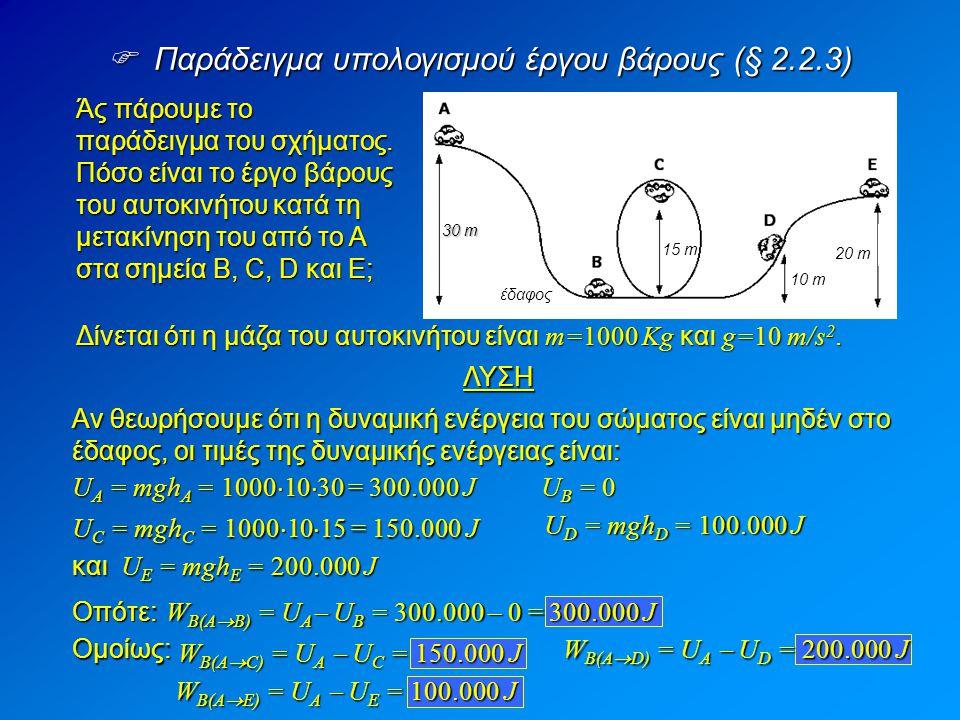Άς πάρουμε το παράδειγμα του σχήματος. Πόσο είναι το έργο βάρους του αυτοκινήτου κατά τη μετακίνηση του από το Α στα σημεία Β, C, D και Ε;  Παράδειγμ