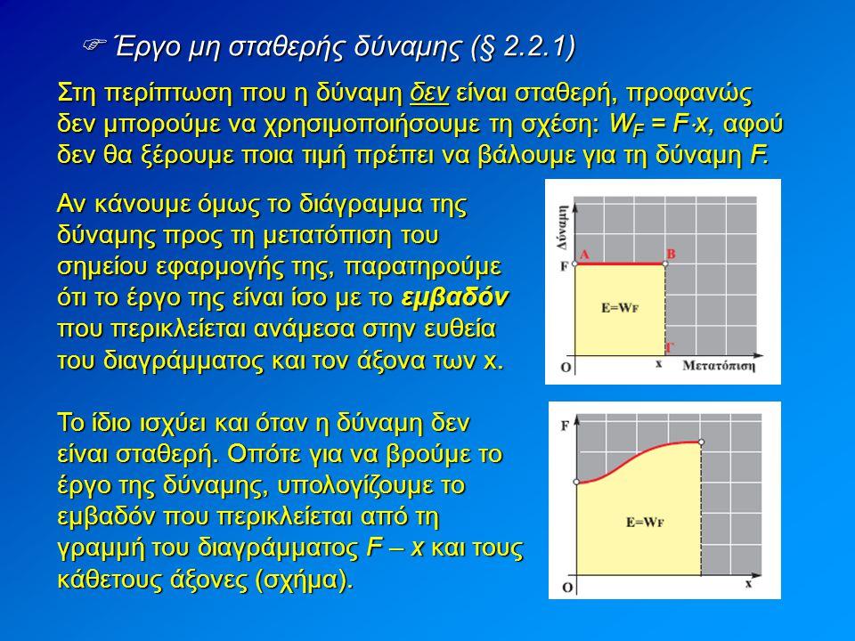  Έργο μη σταθερής δύναμης (§ 2.2.1) Στη περίπτωση που η δύναμη δεν είναι σταθερή, προφανώς δεν μπορούμε να χρησιμοποιήσουμε τη σχέση: W F = F  x, αφ