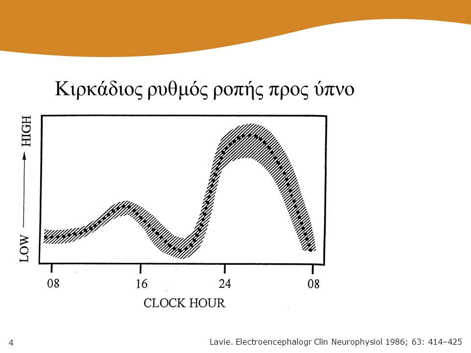 4 Lavie. Electroencephalogr Clin Neurophysiol 1986; 63: 414–425 Κιρκάδιος ρυθμός ροπής προς ύπνο
