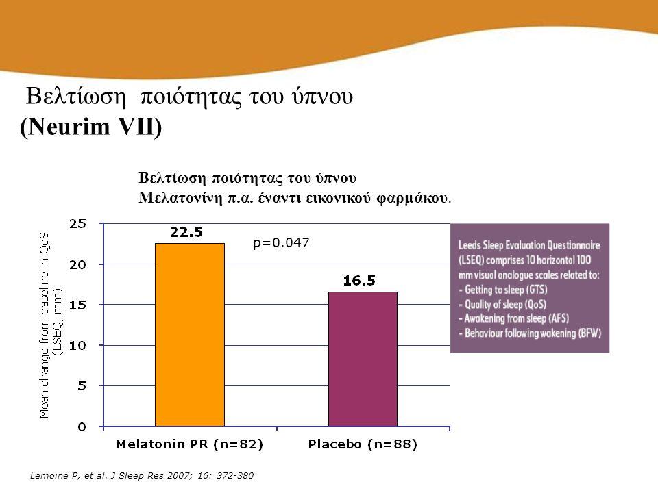 p=0.047 Lemoine P, et al. J Sleep Res 2007; 16: 372-380 Βελτίωση ποιότητας του ύπνου Μελατονίνη π.α. έναντι εικονικού φαρμάκου. Βελτίωση ποιότητας του