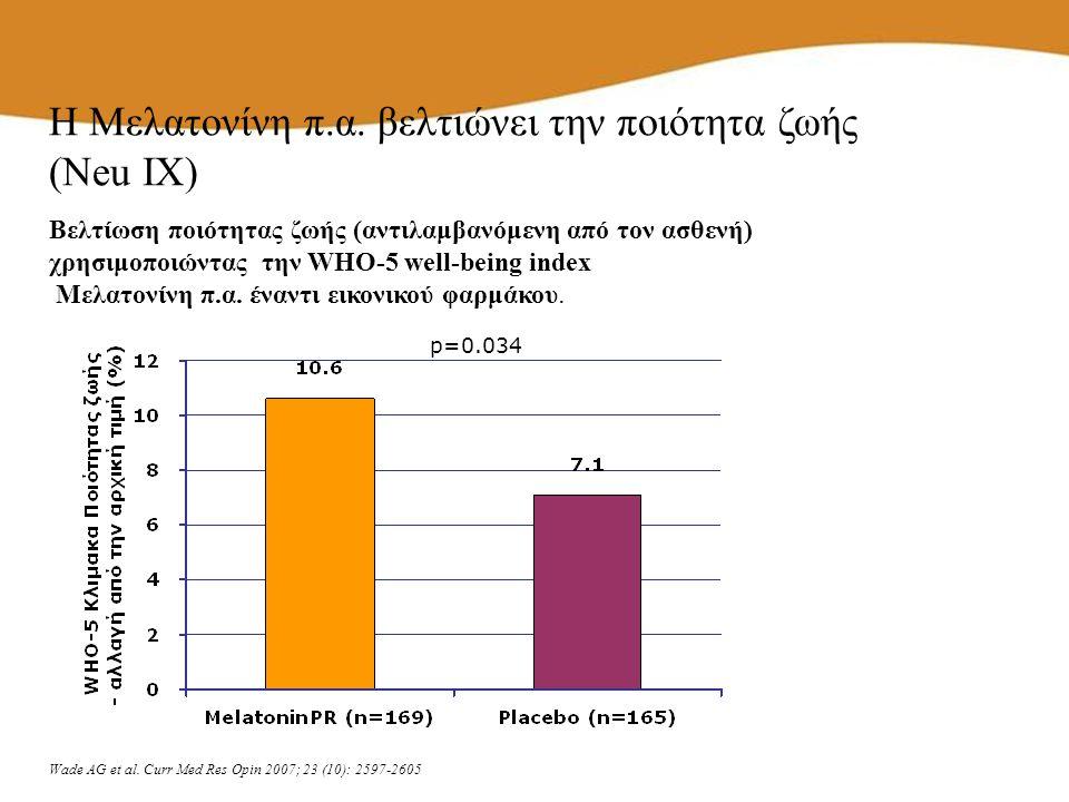 p=0.034 Wade AG et al. Curr Med Res Opin 2007; 23 (10): 2597-2605 Βελτίωση ποιότητας ζωής (αντιλαμβανόμενη από τον ασθενή) χρησιμοποιώντας την WHO-5 w