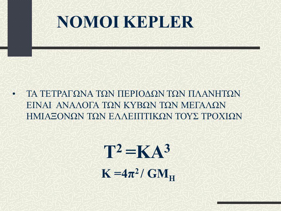 ΝΟΜΟΙ KEPLER ΤΑ ΤΕΤΡΑΓΩΝΑ ΤΩΝ ΠΕΡΙΟΔΩΝ ΤΩΝ ΠΛΑΝΗΤΩΝ ΕΙΝΑΙ ΑΝΑΛΟΓΑ ΤΩΝ ΚΥΒΩΝ ΤΩΝ ΜΕΓΑΛΩΝ ΗΜΙΑΞΟΝΩΝ ΤΩΝ ΕΛΛΕΙΠΤΙΚΩΝ ΤΟΥΣ ΤΡΟΧΙΩΝ Τ 2 =ΚΑ 3 Κ =4π 2 / GM