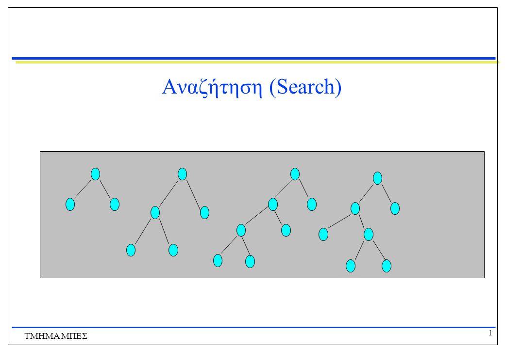 32 ΤΜΗΜΑ ΜΠΕΣ Κόμβοι του δέντρου αναζήτησης Οι κόμβοι του δέντρου αναζήτησης (search tree nodes) μπορούν να αναπαρασταθούν με μια δομή δεδομένων με 5 συστατικά:  ΚΑΤΑΣΤΑΣΗ (STATE)  η κατάσταση στην οποία αντιστοιχεί ο κόμβος  ΠΑΤΡΙΚΟΣ ΚΟΜΒΟΣ (PARENT NODE)  ο κόμβος που δημιούργησε τον συγκεκριμένο κόμβο  ΕΝΕΡΓΕΙΑ (ACTION)  η ενέργεια που εφαρμόστηκε για τη δημιουργία του κόμβου  ΚΟΣΤΟΣ ΜΟΝΟΠΑΤΙΟΥ (PATH COST)  το κόστος του μονοπατιού από την αρχική κατάσταση ως τον συγκεκριμένο κόμβο  ΒΑΘΟΣ (DEPTH)  το πλήθος των κόμβων στο μονοπάτι από τη ρίζα ως τον συγκεκριμένο