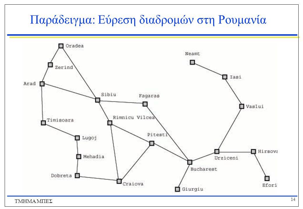 14 ΤΜΗΜΑ ΜΠΕΣ Παράδειγμα: Εύρεση διαδρομών στη Ρουμανία