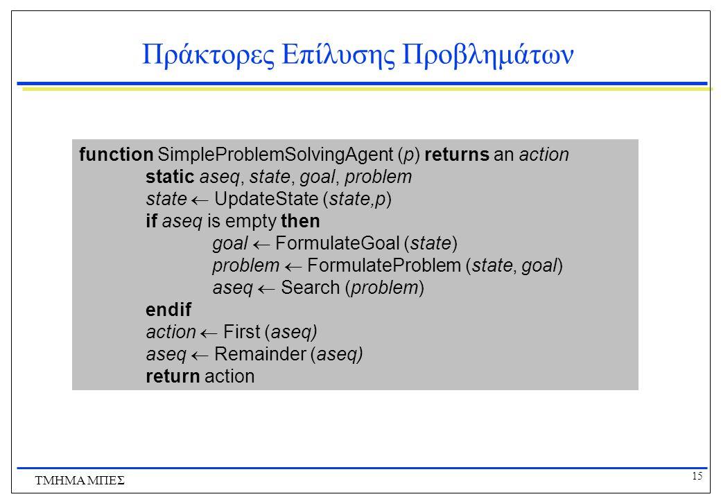 15 ΤΜΗΜΑ ΜΠΕΣ Πράκτορες Επίλυσης Προβλημάτων function SimpleProblemSolvingAgent (p) returns an action static aseq, state, goal, problem state  UpdateState (state,p) if aseq is empty then goal  FormulateGoal (state) problem  FormulateProblem (state, goal) aseq  Search (problem) endif action  First (aseq) aseq  Remainder (aseq) return action