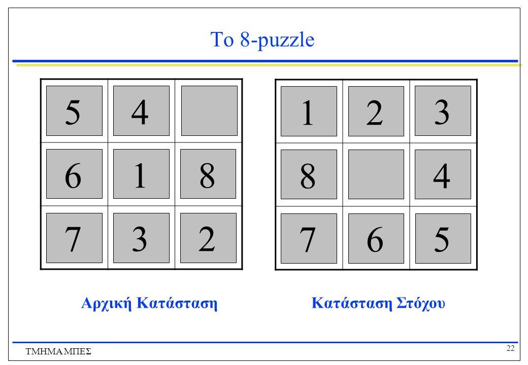 22 ΤΜΗΜΑ ΜΠΕΣ Το 8-puzzle 5 4 6 1 8 7 3 2 1 2 8 4 7 6 5 3 Αρχική ΚατάστασηΚατάσταση Στόχου