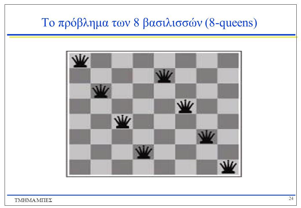 24 ΤΜΗΜΑ ΜΠΕΣ Το πρόβλημα των 8 βασιλισσών (8-queens)
