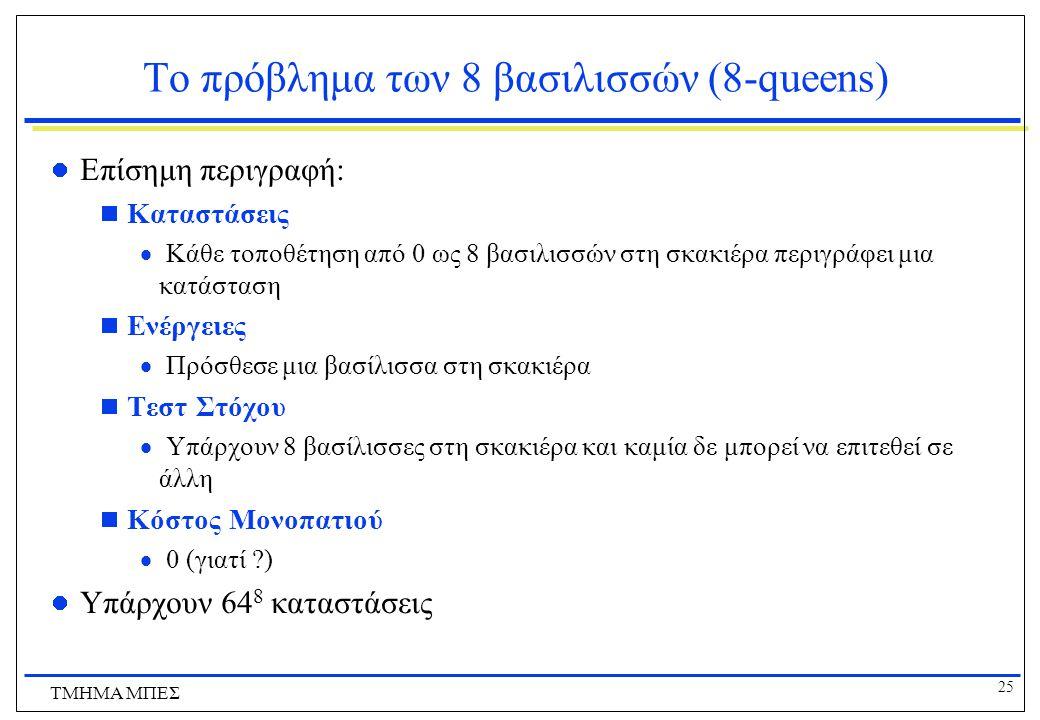 25 ΤΜΗΜΑ ΜΠΕΣ Το πρόβλημα των 8 βασιλισσών (8-queens) Επίσημη περιγραφή:  Καταστάσεις  Κάθε τοποθέτηση από 0 ως 8 βασιλισσών στη σκακιέρα περιγράφει μια κατάσταση  Ενέργειες  Πρόσθεσε μια βασίλισσα στη σκακιέρα  Τεστ Στόχου  Υπάρχουν 8 βασίλισσες στη σκακιέρα και καμία δε μπορεί να επιτεθεί σε άλλη  Κόστος Μονοπατιού  0 (γιατί ?) Υπάρχουν 64 8 καταστάσεις