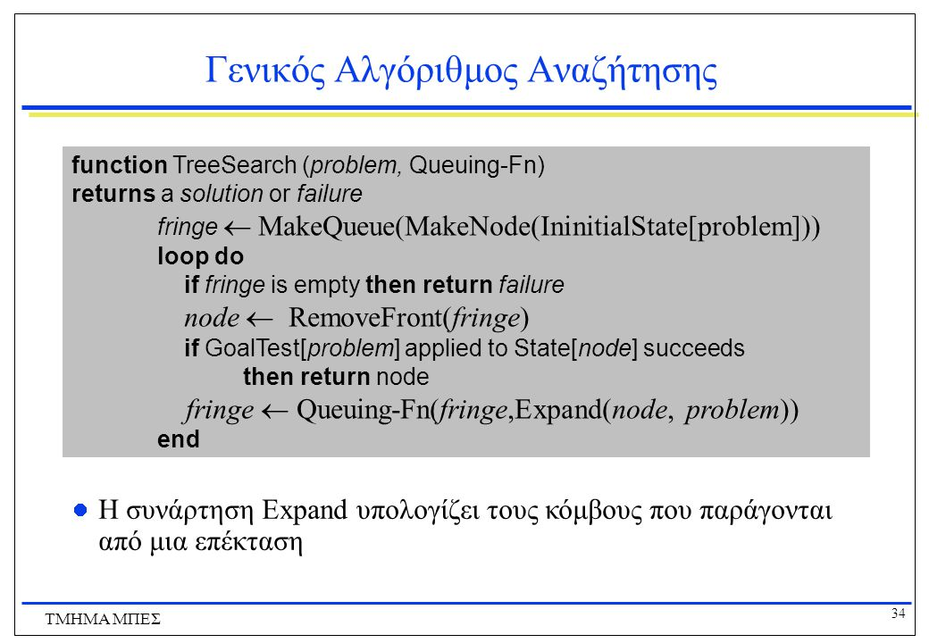 34 ΤΜΗΜΑ ΜΠΕΣ Γενικός Αλγόριθμος Αναζήτησης function TreeSearch (problem, Queuing-Fn) returns a solution or failure fringe  MakeQueue(MakeNode(Ininit
