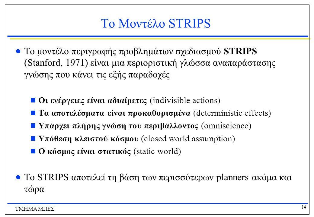 14 ΤΜΗΜΑ ΜΠΕΣ Το Μοντέλο STRIPS Το μοντέλο περιγραφής προβλημάτων σχεδιασμού STRIPS (Stanford, 1971) είναι μια περιοριστική γλώσσα αναπαράστασης γνώση
