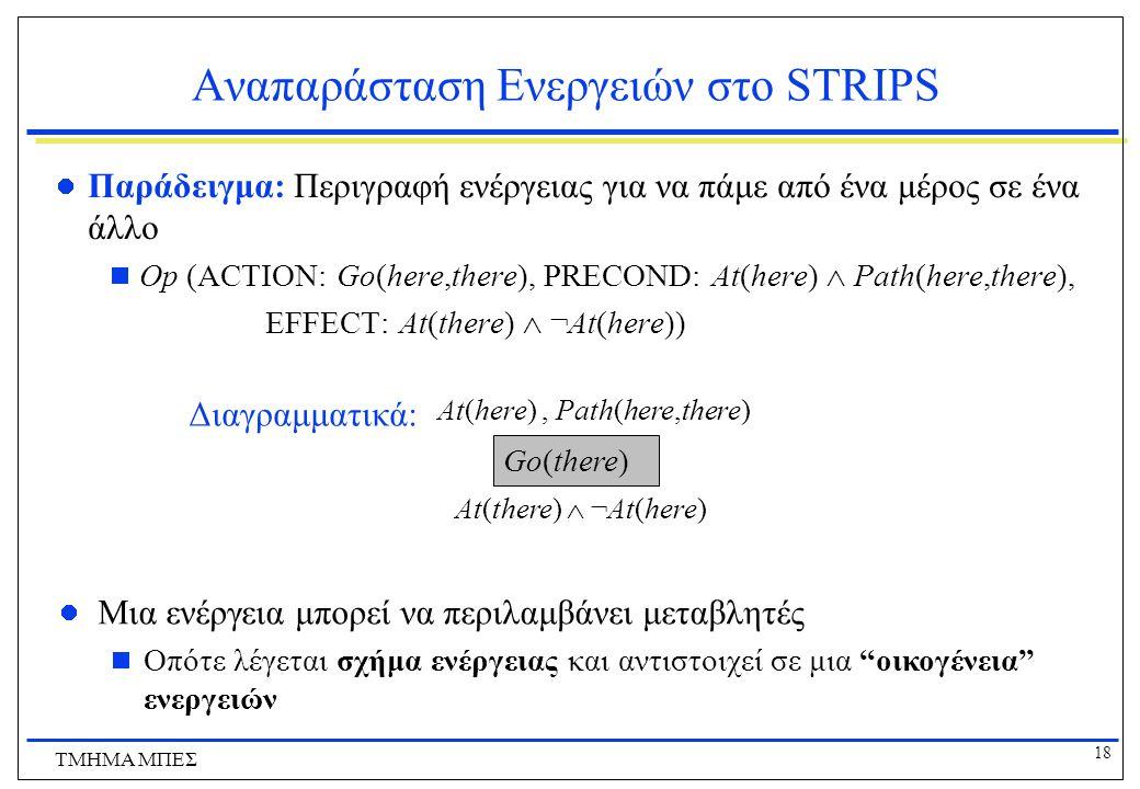 18 ΤΜΗΜΑ ΜΠΕΣ Αναπαράσταση Ενεργειών στο STRIPS Παράδειγμα: Περιγραφή ενέργειας για να πάμε από ένα μέρος σε ένα άλλο  Op (ACTION: Go(here,there), PR