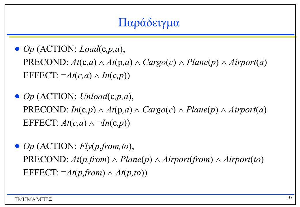 33 ΤΜΗΜΑ ΜΠΕΣ Παράδειγμα Op (ACTION: Load(c,p,a), PRECOND: At(c,a)  At(p,a)  Cargo(c)  Plane(p)  Airport(a) EFFECT: ¬At(c,a)  In(c,p)) Op (ACTION
