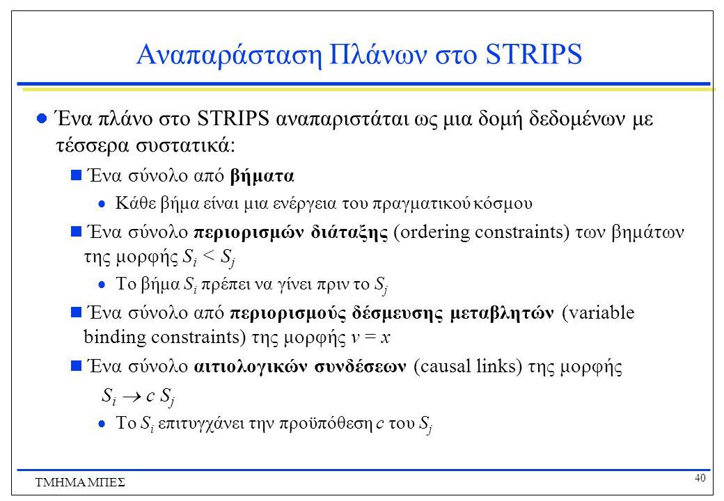 40 ΤΜΗΜΑ ΜΠΕΣ Αναπαράσταση Πλάνων στο STRIPS Ένα πλάνο στο STRIPS αναπαριστάται ως μια δομή δεδομένων με τέσσερα συστατικά:  Ένα σύνολο από βήματα 