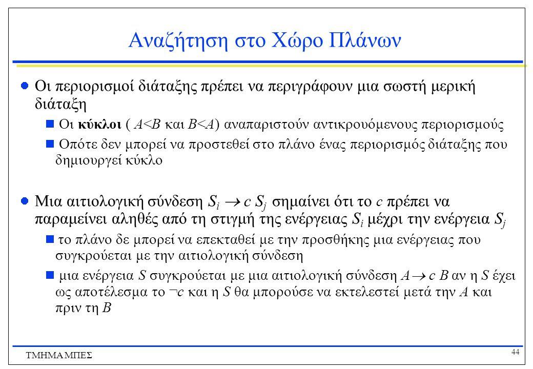 44 ΤΜΗΜΑ ΜΠΕΣ Αναζήτηση στο Χώρο Πλάνων Οι περιορισμοί διάταξης πρέπει να περιγράφουν μια σωστή μερική διάταξη  Οι κύκλοι ( Α<Β και Β<Α) αναπαριστούν