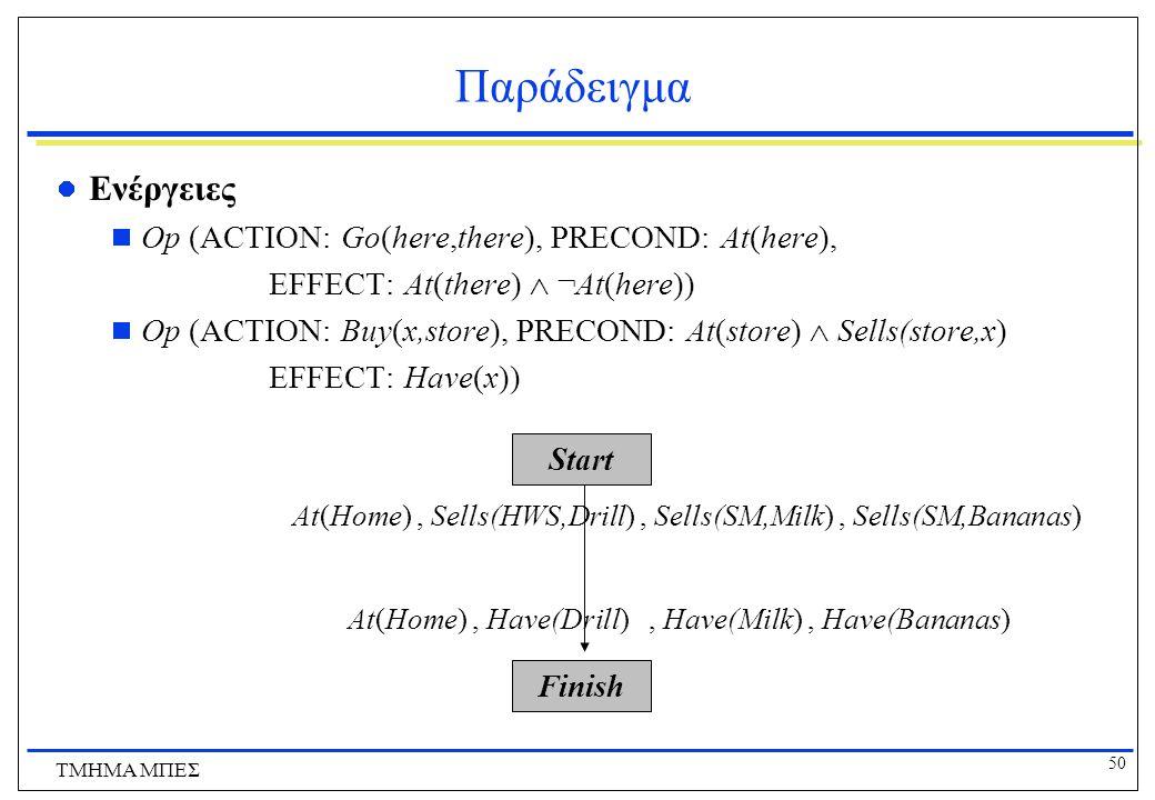 50 ΤΜΗΜΑ ΜΠΕΣ Παράδειγμα Ενέργειες  Op (ACTION: Go(here,there), PRECOND: At(here), EFFECT: At(there)  ¬At(here))  Op (ACTION: Buy(x,store), PRECOND