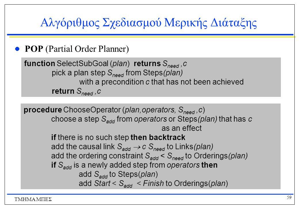 59 ΤΜΗΜΑ ΜΠΕΣ Αλγόριθμος Σχεδιασμού Μερικής Διάταξης procedure ChooseOperator (plan,operators, S need,c) choose a step S add from operators or Steps(p