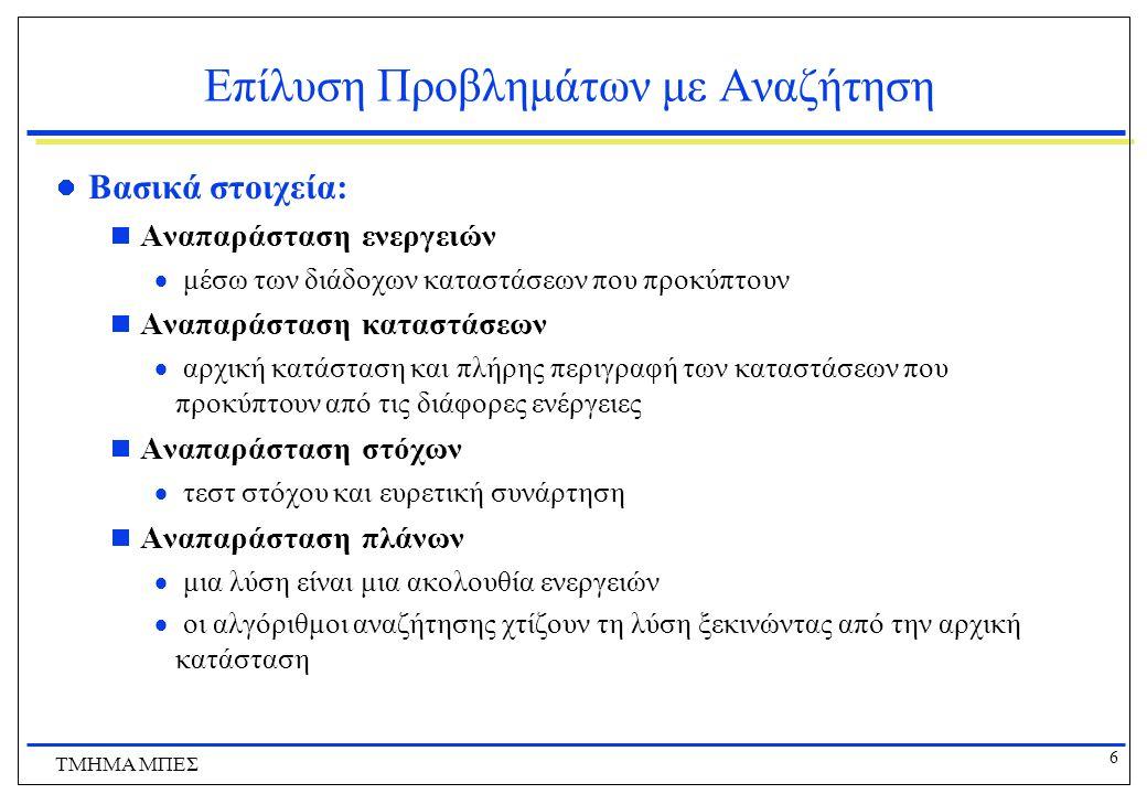 17 ΤΜΗΜΑ ΜΠΕΣ Αναπαράσταση Ενεργειών στο STRIPS Οι ενέργειες (ή τελεστές) στο STRIPS αποτελούνται από τρία συστατικά:  Περιγραφή  δηλ.