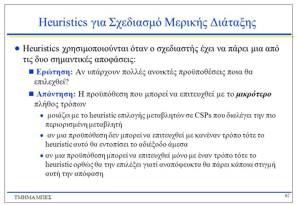 62 ΤΜΗΜΑ ΜΠΕΣ Heuristics για Σχεδιασμό Μερικής Διάταξης Heuristics χρησιμοποιούνται όταν ο σχεδιαστής έχει να πάρει μια από τις δυο σημαντικές αποφάσε