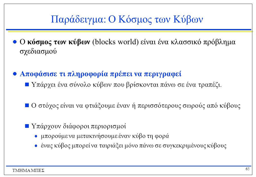 65 ΤΜΗΜΑ ΜΠΕΣ Παράδειγμα: Ο Κόσμος των Κύβων Ο κόσμος των κύβων (blocks world) είναι ένα κλασσικό πρόβλημα σχεδιασμού Αποφάσισε τι πληροφορία πρέπει ν