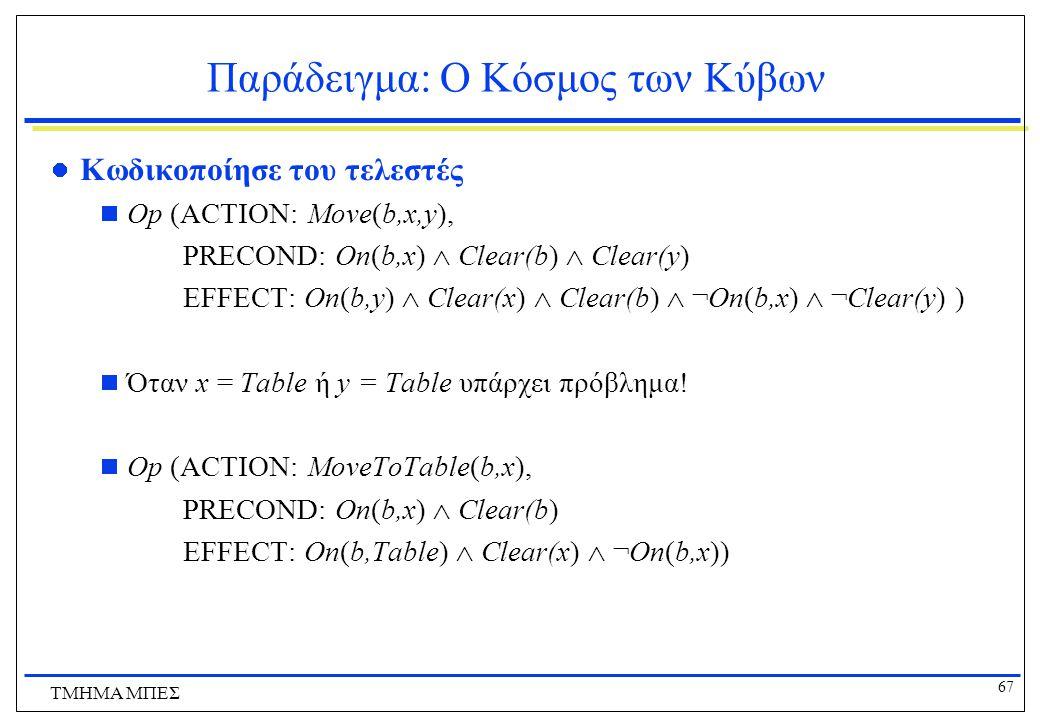 67 ΤΜΗΜΑ ΜΠΕΣ Παράδειγμα: Ο Κόσμος των Κύβων Κωδικοποίησε του τελεστές  Op (ACTION: Move(b,x,y), PRECOND: On(b,x)  Clear(b)  Clear(y) EFFECT: On(b,