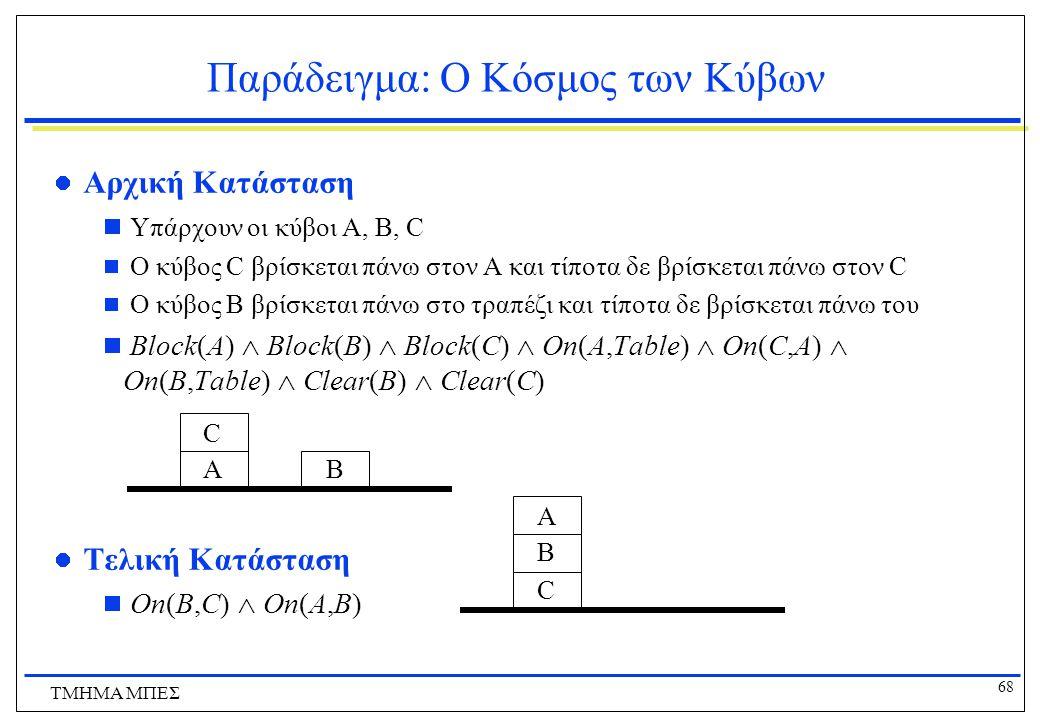 68 ΤΜΗΜΑ ΜΠΕΣ Παράδειγμα: Ο Κόσμος των Κύβων Αρχική Κατάσταση  Υπάρχουν οι κύβοι Α, Β, C  Ο κύβος C βρίσκεται πάνω στον Α και τίποτα δε βρίσκεται πά