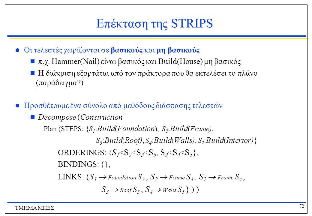 72 ΤΜΗΜΑ ΜΠΕΣ Επέκταση της STRIPS Οι τελεστές χωρίζονται σε βασικούς και μη βασικούς  π.χ. Hammer(Nail) είναι βασικός και Build(House) μη βασικός  Η