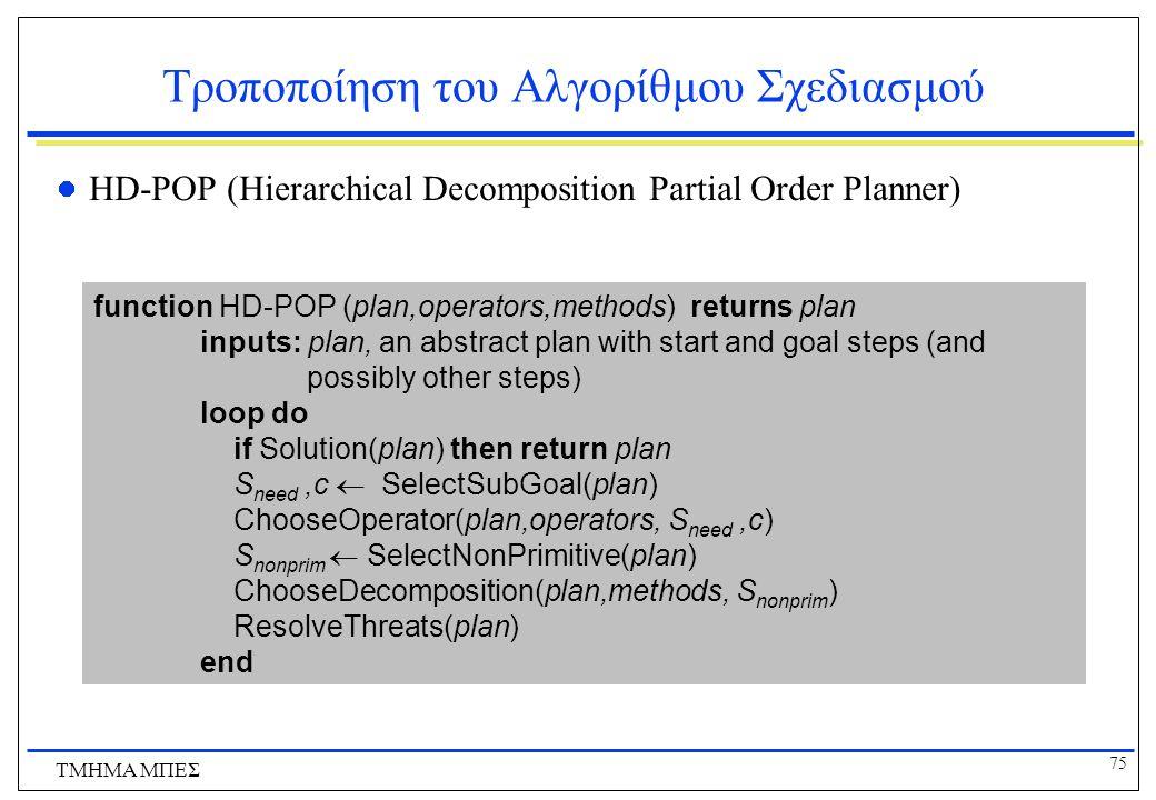 75 ΤΜΗΜΑ ΜΠΕΣ Τροποποίηση του Αλγορίθμου Σχεδιασμού HD-POP (Hierarchical Decomposition Partial Order Planner) function HD-POP (plan,operators,methods)