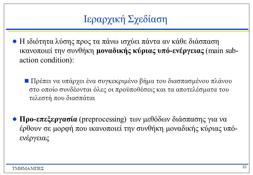 83 ΤΜΗΜΑ ΜΠΕΣ Ιεραρχική Σχεδίαση Η ιδιότητα λύσης προς τα πάνω ισχύει πάντα αν κάθε διάσπαση ικανοποιεί την συνθήκη μοναδικής κύριας υπό-ενέργειας (ma