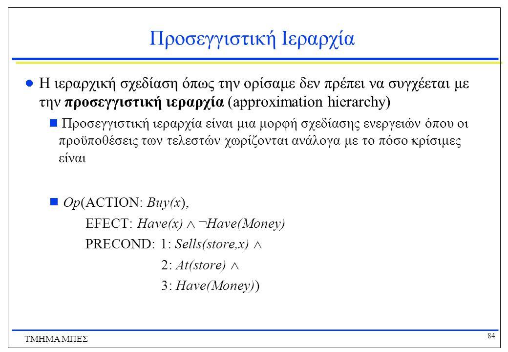 84 ΤΜΗΜΑ ΜΠΕΣ Προσεγγιστική Ιεραρχία Η ιεραρχική σχεδίαση όπως την ορίσαμε δεν πρέπει να συγχέεται με την προσεγγιστική ιεραρχία (approximation hierar