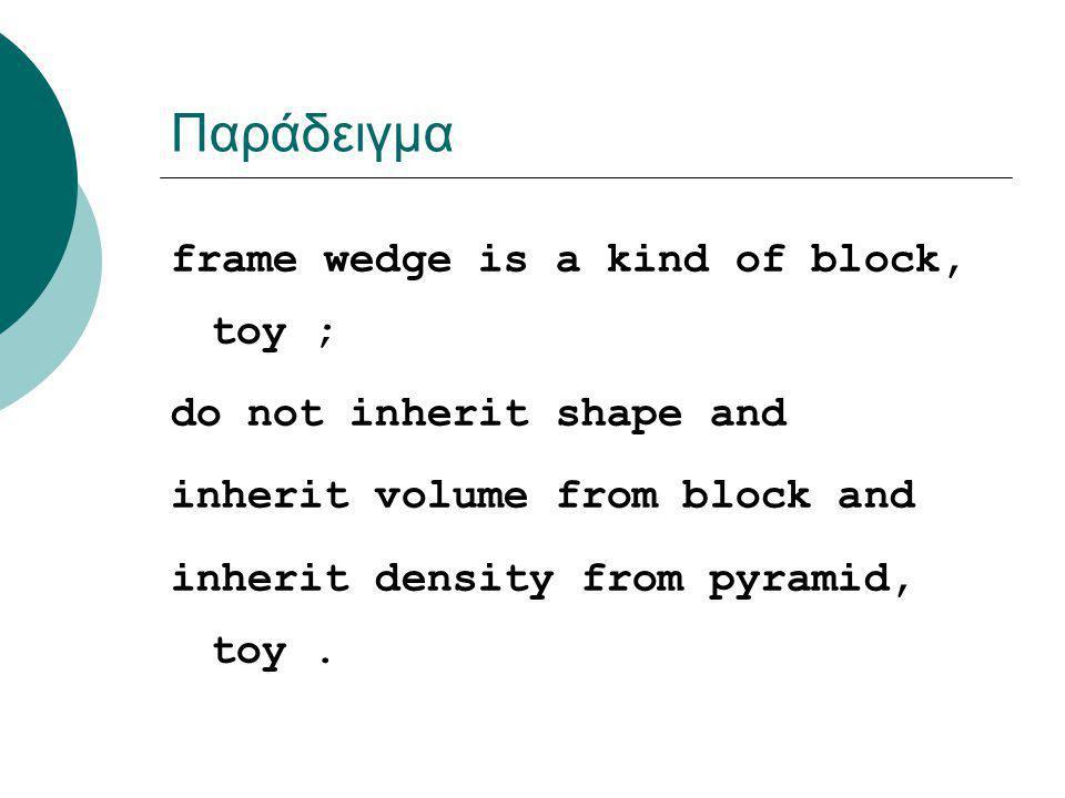 Παράδειγμα frame wedge is a kind of block, toy ; do not inherit shape and inherit volume from block and inherit density from pyramid, toy.