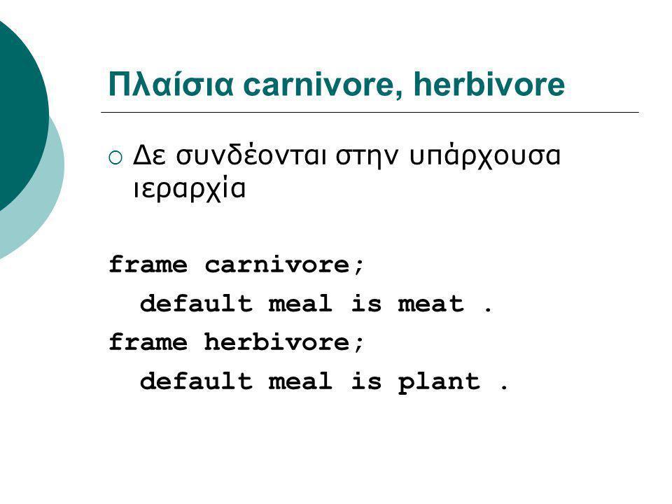 Πλαίσια carnivore, herbivore  Δε συνδέονται στην υπάρχουσα ιεραρχία frame carnivore; default meal is meat. frame herbivore; default meal is plant.