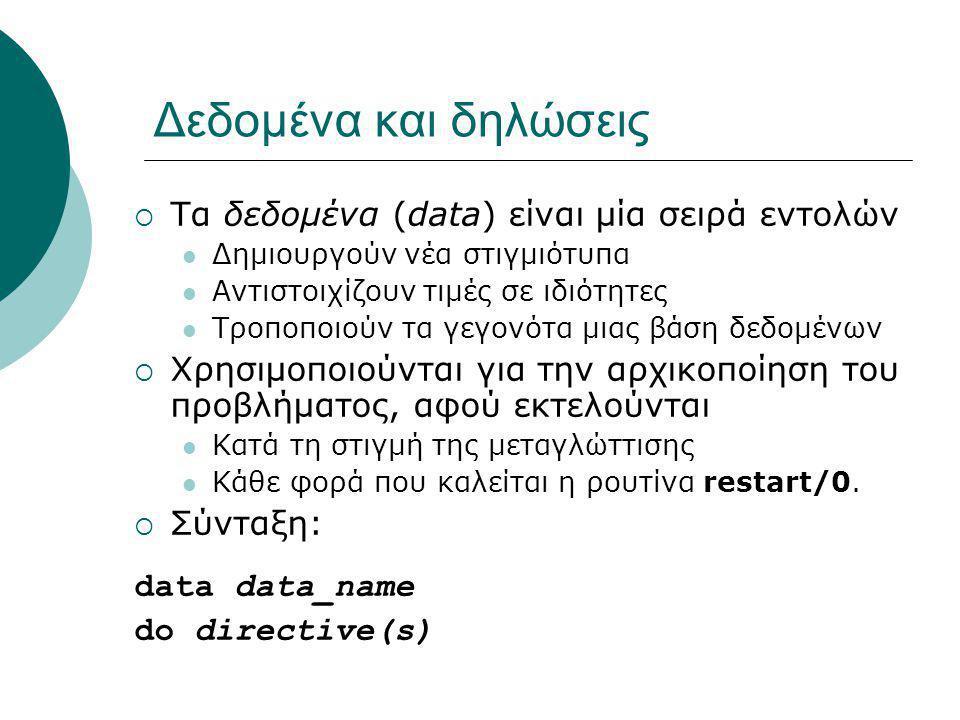 Δεδομένα και δηλώσεις  Τα δεδομένα (data) είναι μία σειρά εντολών Δημιουργούν νέα στιγμιότυπα Αντιστοιχίζουν τιμές σε ιδιότητες Τροποποιούν τα γεγονότα μιας βάση δεδομένων  Χρησιμοποιούνται για την αρχικοποίηση του προβλήματος, αφού εκτελούνται Κατά τη στιγμή της μεταγλώττισης Κάθε φορά που καλείται η ρουτίνα restart/0.