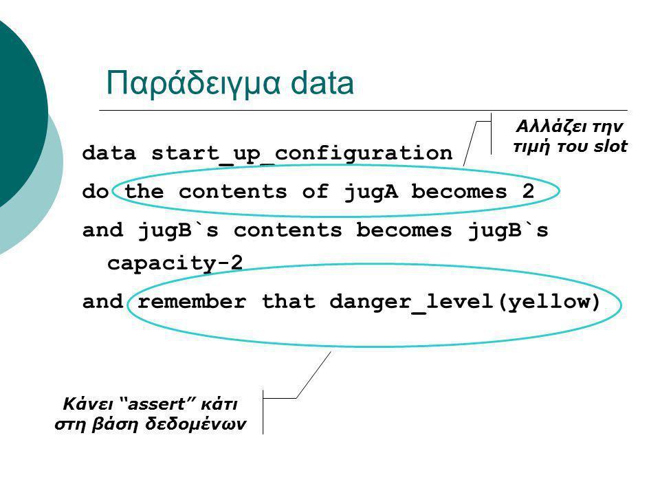 Παράδειγμα data data start_up_configuration do the contents of jugA becomes 2 and jugB`s contents becomes jugB`s capacity-2 and remember that danger_level(yellow) Κάνει assert κάτι στη βάση δεδομένων Αλλάζει την τιμή του slot