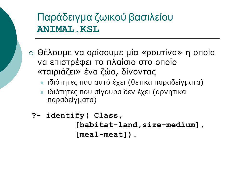 Παράδειγμα ζωικού βασιλείου ANIMAL.KSL  Θέλουμε να ορίσουμε μία «ρουτίνα» η οποία να επιστρέφει το πλαίσιο στο οποίο «ταιριάζει» ένα ζώο, δίνοντας ιδιότητες που αυτό έχει (θετικά παραδείγματα) ιδιότητες που σίγουρα δεν έχει (αρνητικά παραδείγματα) - identify( Class, [habitat-land,size-medium], [meal-meat]).