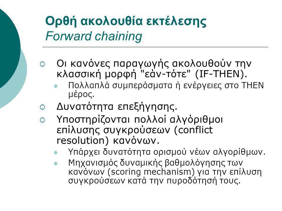 Ορθή ακολουθία εκτέλεσης Forward chaining  Οι κανόνες παραγωγής ακολουθούν την κλασσική μορφή εάν-τότε (IF-THEN).