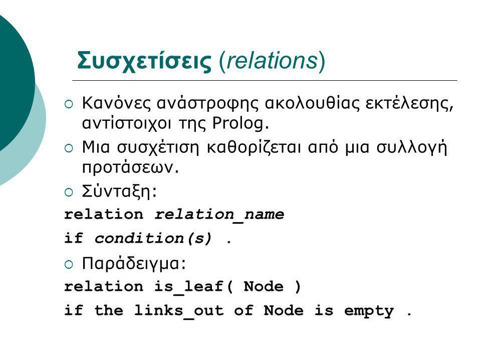 Συσχετίσεις (relations)  Κανόνες ανάστροφης ακολουθίας εκτέλεσης, αντίστοιχοι της Prolog.  Μια συσχέτιση καθορίζεται από μια συλλογή προτάσεων.  Σύ